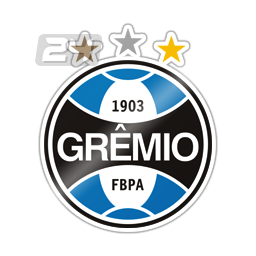 Grêmio/RS Youth